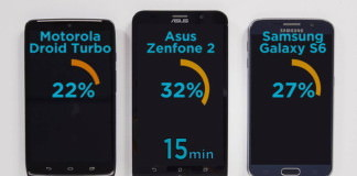 ASUS Zenfone 2 победил всех флагманов