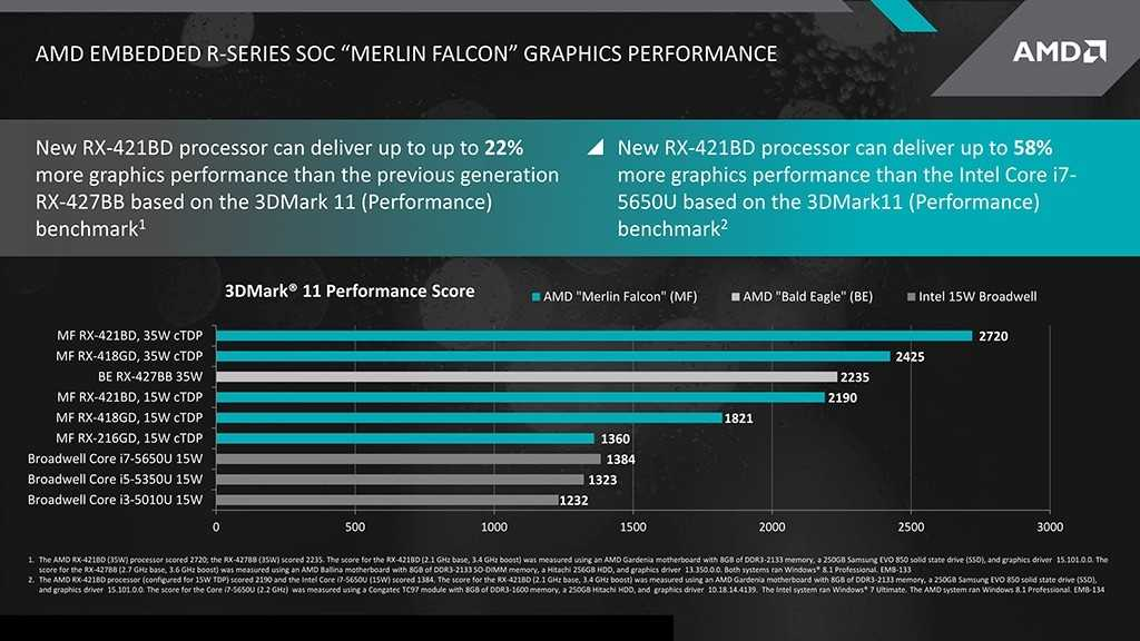 amd_merlin_falcon_4