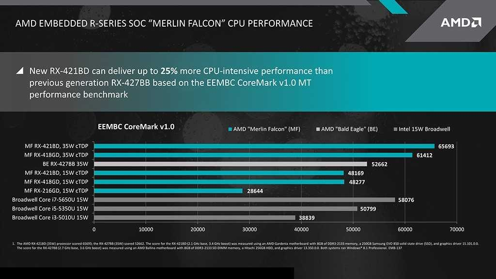 amd_merlin_falcon_5